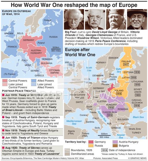 How World War I reshaped Europe infographic