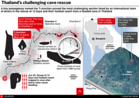RESCUE MISSION: Thailand cave rescue interactive infographic