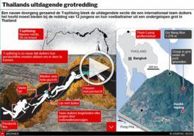 REDDINGSMISSIE: Grotredding Thailand interactive infographic