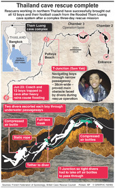 RESCUE MISSION: Thai cave rescue complete infographic