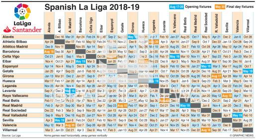 Spanish La Liga fixtures 2018-19 infographic