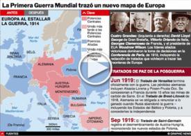 HISTORIA: Cómo cambio la Primera Guerra Mundial el mapa de Europa  Interactivo infographic