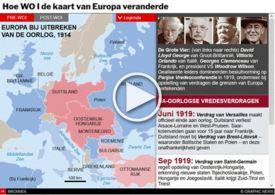 GESCHIEDENIS: Hoe WO I de kaart van Europa veranderde interactive infographic