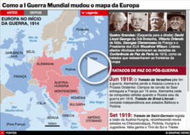 HISTÓRIA: Como a I Guerra Mundial mudou o mapa da Europa interactivo infographic
