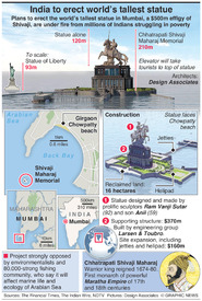 ART: The world's tallest statue infographic