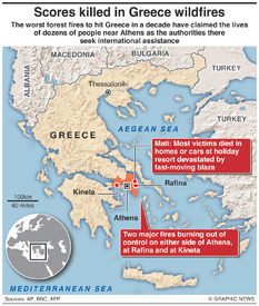 DISASTERS: Deadly Greece wildfires infographic