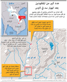 DISASTER: Laos dam collapse infographic
