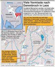 KATASTROPHEN: Dammbruch in Laos infographic