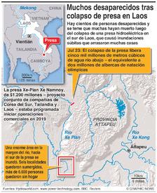 DESASTRE: Una presa colapsa en Laos infographic