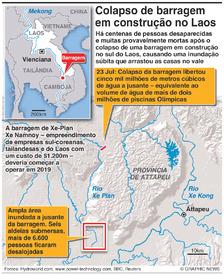 DESASTRE: Colapso de barragem no Laos infographic