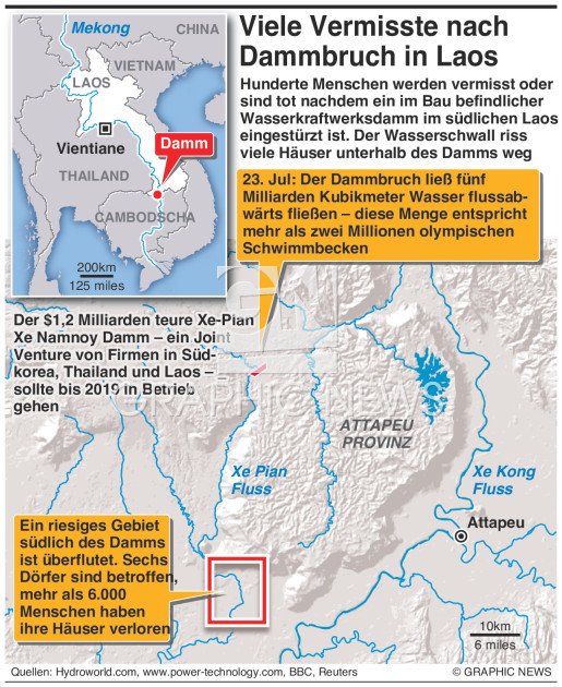 Dammbruch in Laos infographic