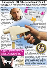 GESETZE: 3-D Druckvorlagen für Schusswaffen gestoppt infographic