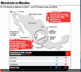 KRIMINALITÄT: Hohe mexikanische Mordrate -  interactive infographic