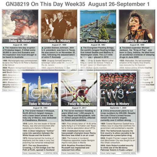 On this day August 26-September 1, 2018 (week 35) infographic