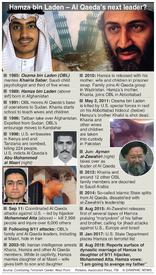 TERRORISM: Hamza bin Laden factbox infographic