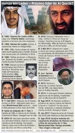TERRORISMO: Historial de Hamza bin Laden infographic