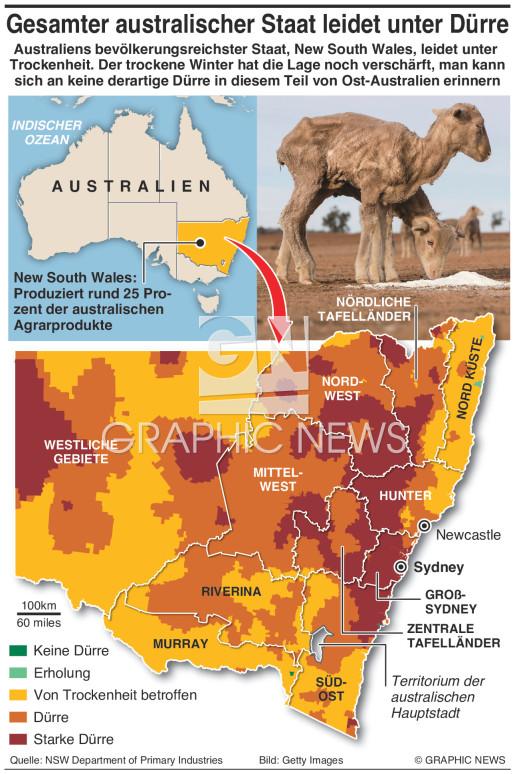 Australiens bevölkerungsreichster Staat leidet unter Dürre infographic
