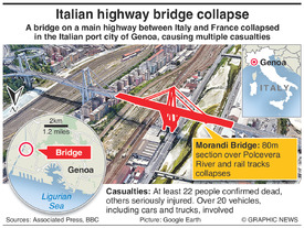 DISASTER: Italian highway bridge collapse infographic