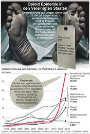 GESUNDHEIT: US Opioid Epidemie  infographic