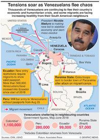 VENEZUELA: Migrant crisis intensifies infographic
