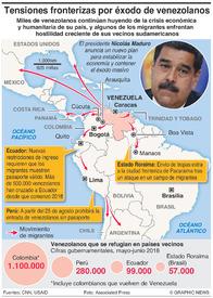 VENEZUELA: Intensificación de la crisis de migrantes infographic