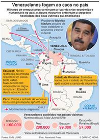 VENEZUELA: Crise de migração agrava-se infographic