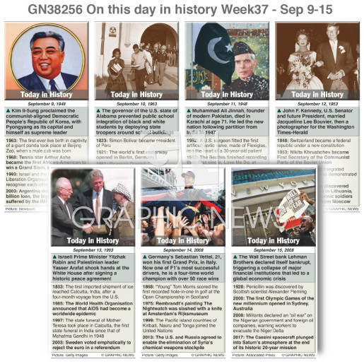 On this day September 9-15, 2018 (week 37) infographic