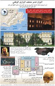 كوارث: النيران تدمر متحف البرازيل الوطني infographic