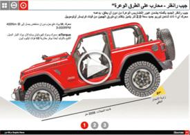 سيارات: حيب رانغلر الجديد - رسم تفاعلي infographic