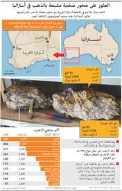 جيولوجيا: العثور على صخور ضخمة مشبعة بالذهب في أستراليا infographic