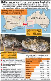 GEOLOGÍA: Hallan enormes rocas con oro en Australia  infographic