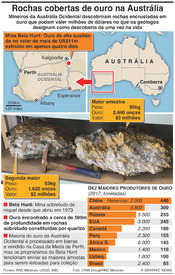 GEOLOGIA: Enormes rochas incrustadas em ouro na Austrália infographic