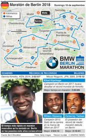 ATLETISMO: Maratón de Berlín 2018 infographic