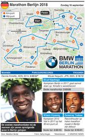 ATLETIEK: Marathon van Berlijn 2018 infographic