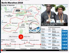 ATHLETIK: Berlin Marathon 2018 interactive infographic
