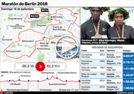 ATLETISMO: Maratón de Berlín 2018 Interactivo (1)  infographic