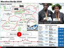 ATLETIEK: Marathon van Berlijn 2018 interactive infographic