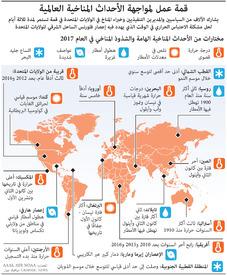 مناخ: قمة عمل لمواجهة الأحداث المناخية العالمية infographic