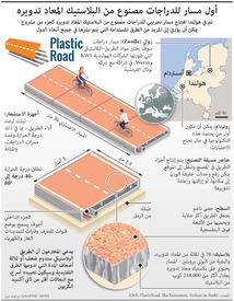 مواصلات: أول مسار للدراجات مصنوع من البلاستيك المعاد تدويره infographic