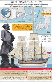آثار: العثور على سفينة الكابتن كوك  infographic