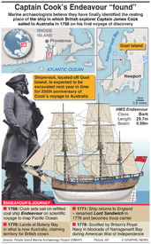 """ARCHAEOLOGY: Captain Cook's Endeavour """"located"""" infographic"""