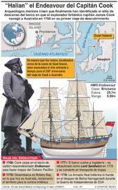 """ARQUEOLOGÍA: """"Localizan"""""""" el Endeavour del Capitán Cook"""" infographic"""