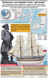 """ARCHEOLOGIE: Captain Cook's Endeavour """"gelokaliseerd"""" infographic"""