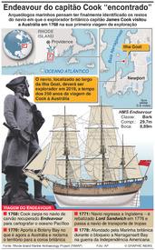 """ARQUEOLOGIA: Navio Endeavour do capitão Cook """"localizado"""" infographic"""