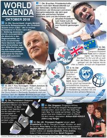 WORLD AGENDA: Oktober 2018 infographic