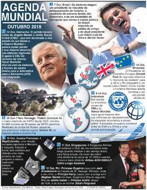 AGENDA MUNDIAL: Outubro 2018 infographic