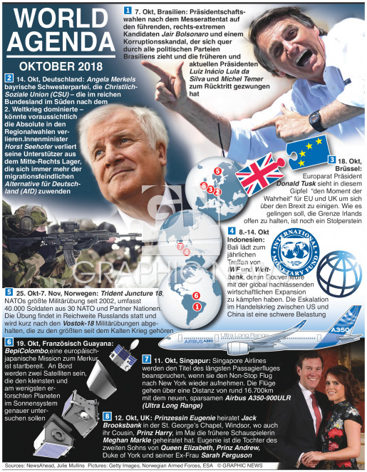Oktober 2018 infographic