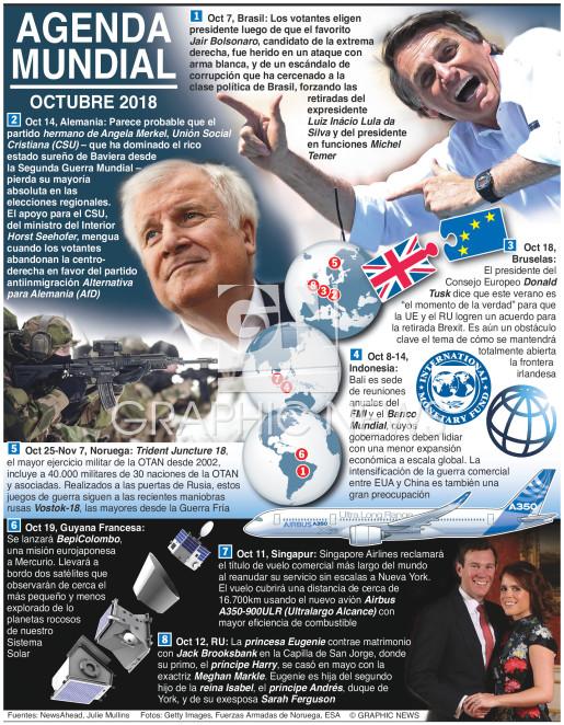 Octubre 2018 infographic