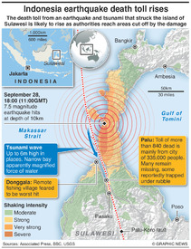 EARTHQUAKE: Indonesia death toll rises infographic