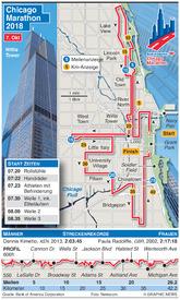 L-ATHLETIK: Chicago Marathon 2018 infographic